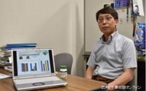 千葉大学はうつ病にはブロッコリーが良いと発表