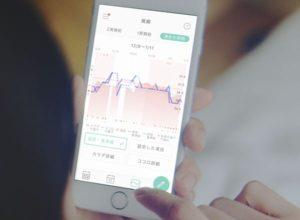 アプリでPMA月経前症候群を可視化すれば軽く済みます