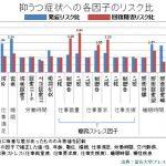 仕事が原因のうつ病は仕事で回復すると富山大学が発表